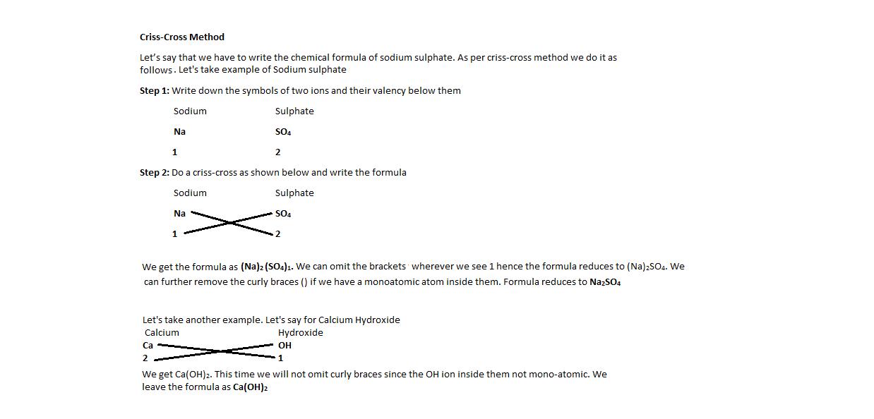 Cbse Class 9 Chemistry Atoms And Molecules Viveksclass